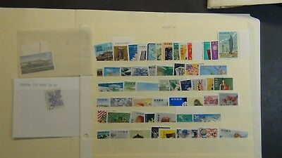 Ryukyus Stamp collection loose on stock pages , glassines, etc ~ w/ 250 stamps