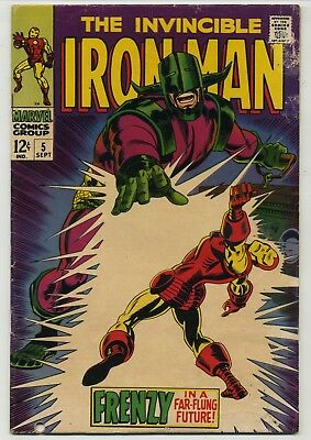 Iron Man 5 Frenzy In A Far-Flung Future!