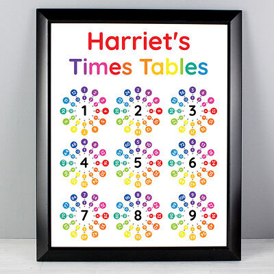 Personalised Childrens Times Tables Black Framed Poster Print