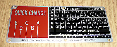 New Atlas, Craftsman, Sears, Lathe Quick Change Chart, Label, Name Plate