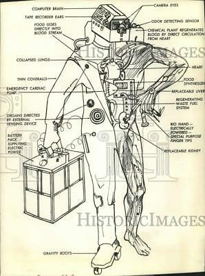 1964 Press Photo Schematic Print of a Mechanical Humanoid Robot - hca56640