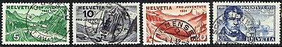 Switzerland.1931  Pro Juventute Landscapes.used.as Is.see Scan