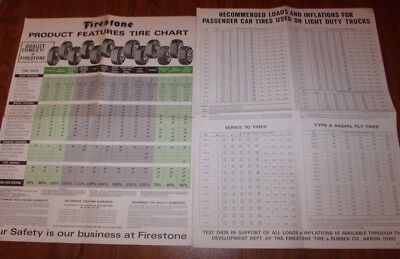 Vintage 1967 FIRESTONE TIRES CHARTS POSTERS Features Loads Inflations