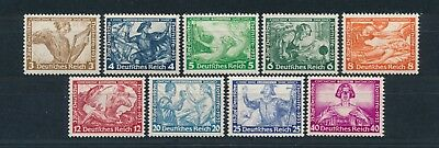 Dt. Reich Nothilfe Wagner 1933** Michel 499-507 Attest (S16036)