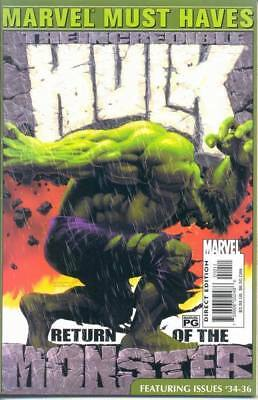 Hulk - Return of the Monster - Reprints 34-36