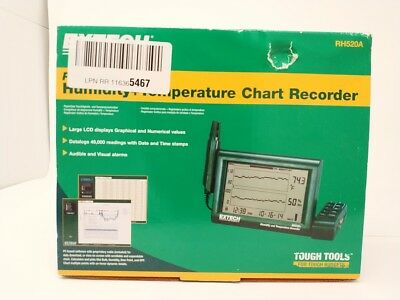 Extech RH520A Humidity and Temperature Chart Recorder w/ RS-232 Interface NEW