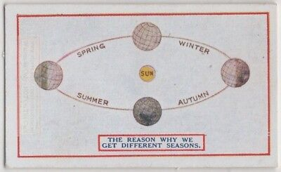 Why Earth Has Different Seasons 90+  Y/O Trade Ad Card