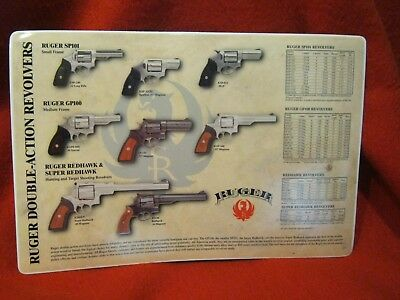 """Ruger Pistols Revolvers Counter Mat Display Placemat Advertising 18"""" x 12"""""""