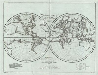 1779 Pallas and Mentelle Map of the Physical World