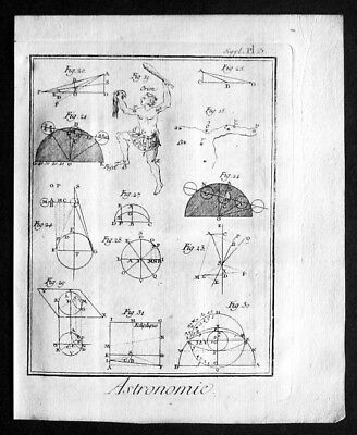 1760 Denis Diderot Antique Astronomical Print from Encyclopédie (35098)