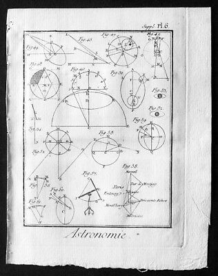 1760 Denis Diderot Antique Astronomical Print from Encyclopédie (35095)