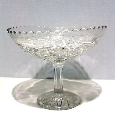 "VTG EAPG Centerpiece SAWTOOTH PEDESTAL COMPOTE Glass BOWL 10"" in diameter"