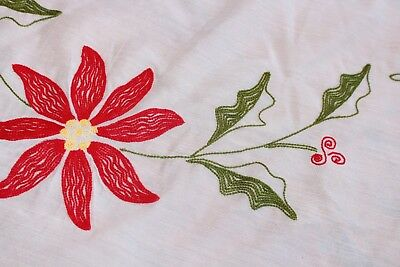 Agree with christmas tablecloth vintage