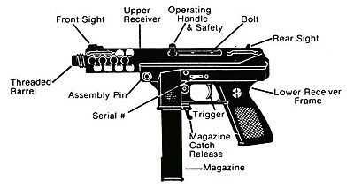 Weapons Manuals on CD: Intratec Tec 9 22 Mini 14 Ruger 10/22 M60-SigSauer P226