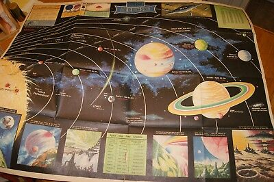 "Vintage 1958 Universal Map of Outer Space Rand McNally 33"" x 42"""