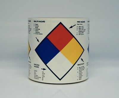 NFPA Right To Know Labels 4 x 4 inch 500/roll