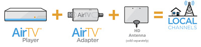Air TV Player 4K Streaming Media Player With Dual Tuner USB OTA Adapter