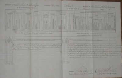 1864, Lakeport, Louisiana, Capt. Charles Boothby, roster signed, Awol men