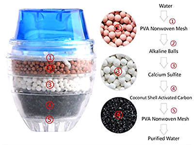 Faucet Water Filter Coconut Carbon Clean Purifier Cartridge for Kitchen Tap New
