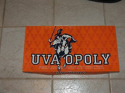 UVAOPOLY game for University Of Virginia Alumni Students & Friends Late for Sky