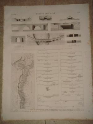 JOMARD DESCRIPTION EGYPT Egypte Moyenne Pl…ORIGINAL ETCHING FIRST EDITION 1809