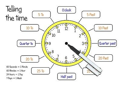 Telling The Time Clock Face - Learn to tell the time A4 Laminated + Wipe off pen