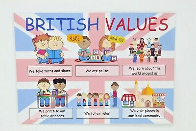 British Values A4 Poster Sign Educational Children Nursery Childminders