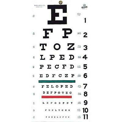 "New FULL SIZE Snellen 22"" x 11"" Plastic Eye Test Wall Eye Chart Washable NIB"
