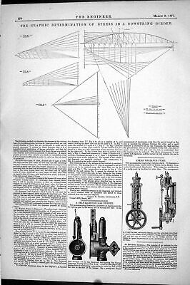 Antique Print 1877 Graphic Determination Stress Bowstring Girder Gas Burner