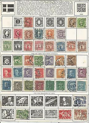Sweden       Sverige     1885  /  1938      Small Collection  /  Lot Used Stamps