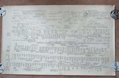 large family tree Geneology  DUDGEON beinstoun markle innerwick east lothian