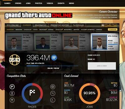 Grand Theft Auto V - GTA 5 PC 3543 lvl - with mail access 370 M IN CASH