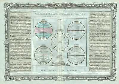 1786 Desnos and de la Tour Map or Chart of the Earth's Geography