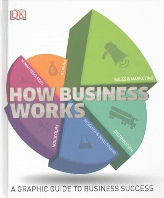 How Business Works The Facts Simply Explained by DK 9780241006931 | Brand New