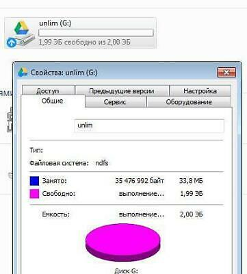 Unlimited Google Disk Drive