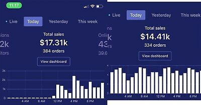 6 Figure Shopify Dropshipping Mastery Program (Download Link)