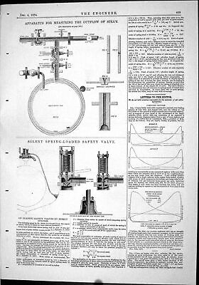 Antique Old Print 1874 Apparatus Measuring Outflow Steam Spring-Loaded Valve