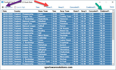 Football Betting Software - Soccer Betting System Over 2.5 Goals Stats Software