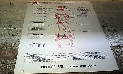 1953 - 1958 DODGE SIX & V8 Custom Royal  Caltex Australia Lube Chart