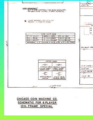 10TH FRAME SPECIAL, C. Coin Puck Bowler Schematic - $16.50 | PicClick