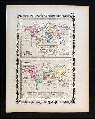 1862 Johnson Map - World Animal Kingdom Birds - Productive Industry Agriculture