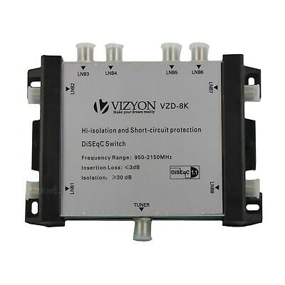 Vizyon VZD-8K DiSEqC switch 8/1 (8 in/1 out) for 8 Satellite & 1 Participant