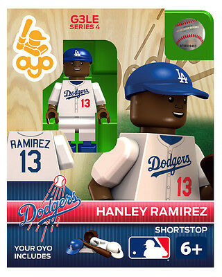 Zack Greinke OYO Los Angeles Dodgers MLB Mini Figure NEW G4