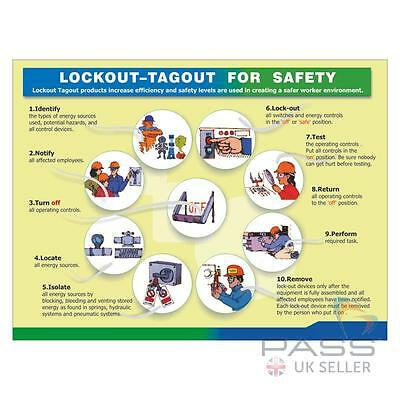 LOTO Procedures Poster - ''Lockout Tagout for Safety''