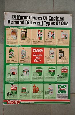 Vintage Different Types Of Castrol Oils Ad Litho Tin Sign Board ADV EHS