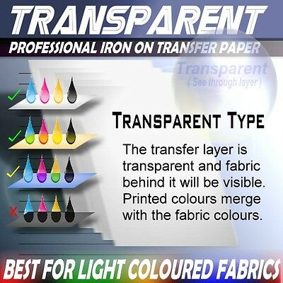 40[T] INKJET PRINTER Blank IRON ON HEAT TRANSFER PAPER Sheets LIGHT SHIRT FABRIC