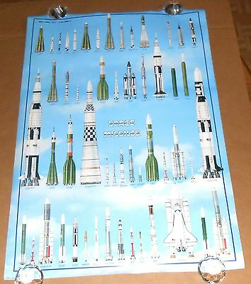 Space Missiles Poster 1987 Original 27x39