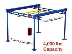 Gorbel Free Standing Workstation Bridge Crane 4000 lb Capacity 10 ft. Span 23 Fo