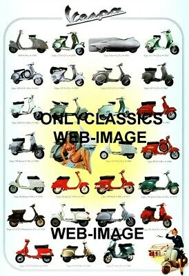 History Italian Vespa Motorcycle Scooter Sexy Pinup Art Poster Vintage Nostalgia