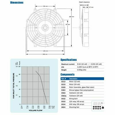 """Davies Craig Low Profile High Performance 9"""" Inch Thermatic 12V Short Fans"""